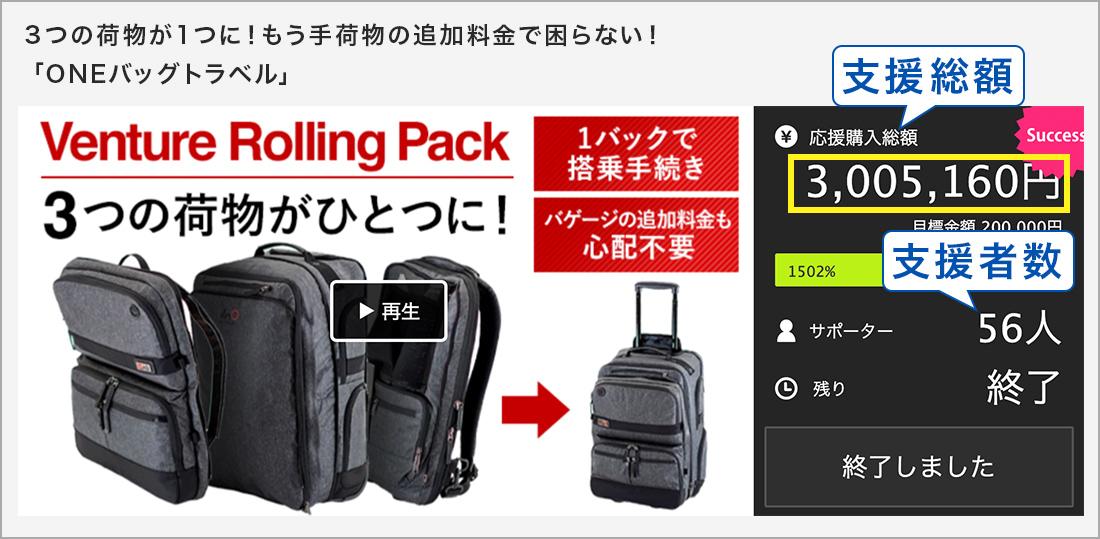 3つの荷物が1つに!もう手荷物の追加料金で困らない!「ONEバッグトラベル」