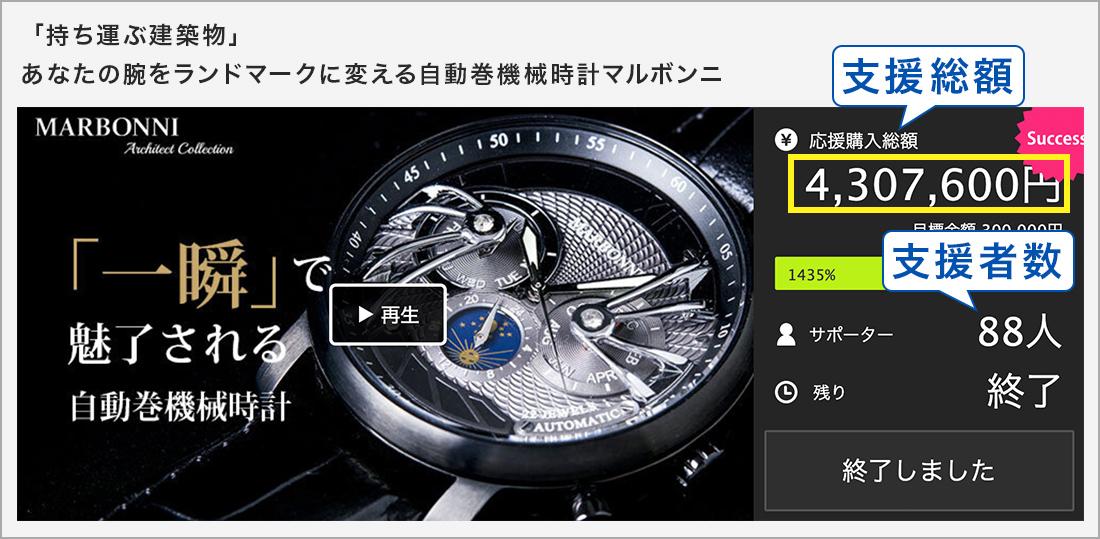 「持ち運ぶ建築物」あなたの腕をランドマークに変える自動巻機械時計マルボンニ