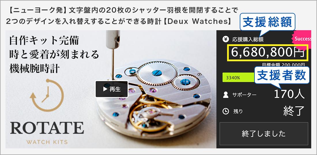 【ニューヨーク発】文字盤内の20枚のシャッター羽根を開閉することで2つのデザインを入れ替えすることができる時計【Deux Watches】
