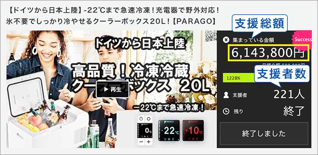 ドイツから日本上陸!高品質 冷蔵冷凍クーラーボックス20L 充電器で野外対応